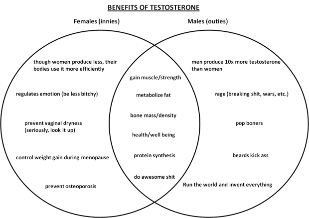 Get Skronger Den A Muh Volume Ii Hormones Beastmodal Domains